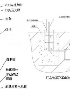 太阳能路灯安装方法(图文详解)