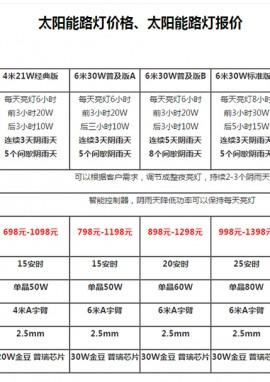 6米高太阳能路灯的价格